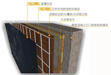 木作基层粘贴施工工艺